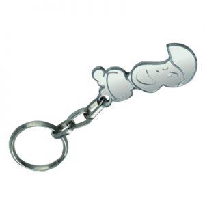 """""""פריקי"""" – מחזיק מפתחות לעגלות"""